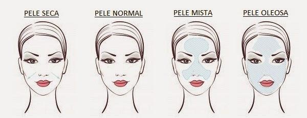 pele facial