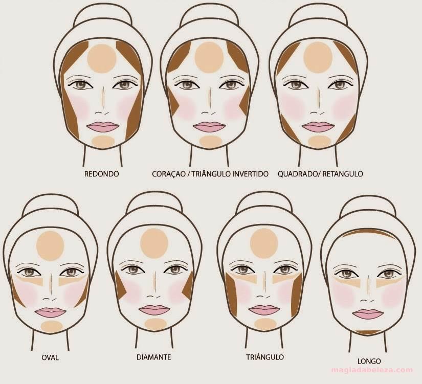 como fazer contorno na maquiagem